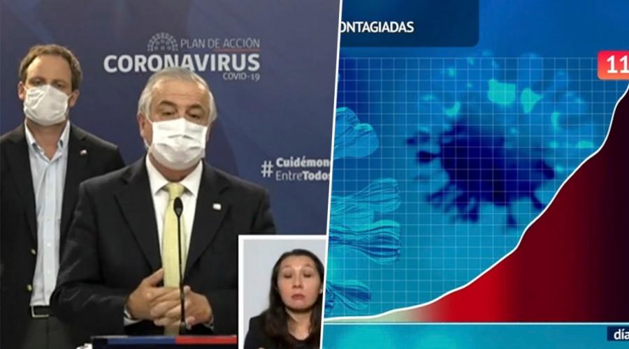 """Ministro Mañalich: """"Lamento si hay personas que se han sentido ofendidas"""""""