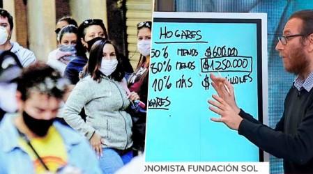 Sueldos en Chile: El 50% de los trabajadores gana menos de 400 mil pesos líquidos
