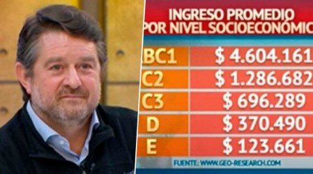 Sueldos a la chilena con precios europeos: Joaquín Lavín y Claudio Orrego analizan el alto costo de vida