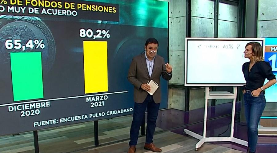 Tercer Retiro 10%: Roberto Saa explica los puntos a favor y en contra sobre el nuevo proyecto