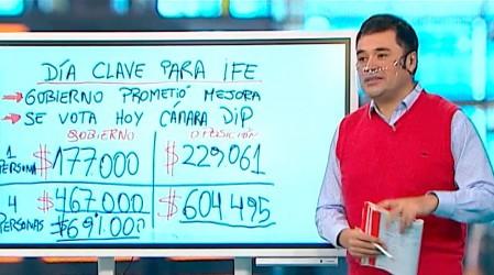 ¿Cuánto te corresponderá con el nuevo IFE Universal?: Roberto Saa explica los montos por familia
