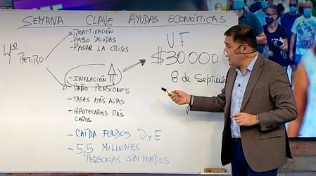 UF superará los $30 mil: Roberto Saa explica cómo afectará el alza
