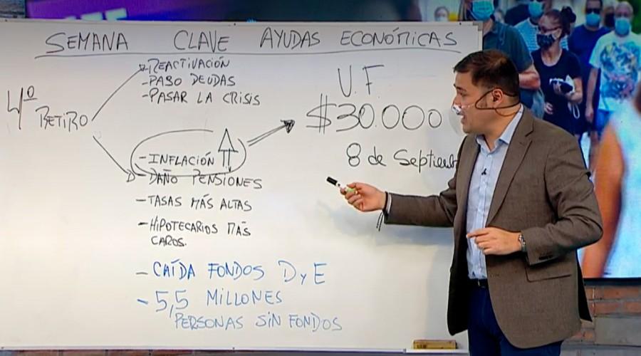 ¿Qué significa que la UF llegue a los $30 mil?: Roberto Saa explica qué pagos se verán afectados