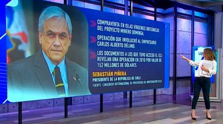 Pandora Papers: Investigación revela venta de Minera Dominga del Presidente Piñera en paraíso fiscal