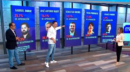 Elecciones Presidenciales 2021: ¿Quiénes suben y bajan en las encuestas?