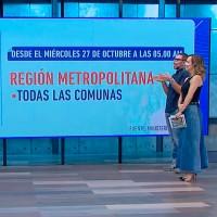 Retrocede la Región Metropolitana a Fase 3: Teniente de Carabineros explica qué se puede hacer y qué no
