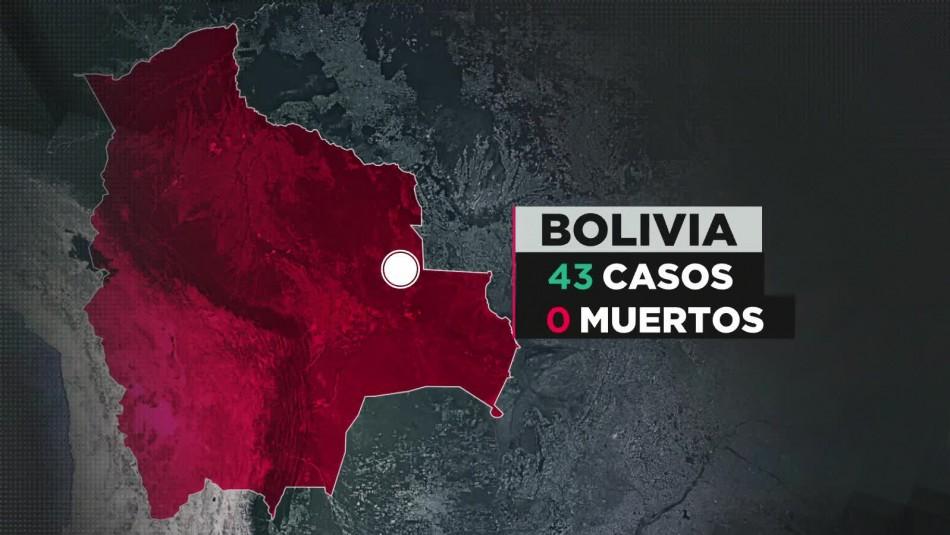COVID-19 en Bolivia: Primer día de Emergencia Sanitaria