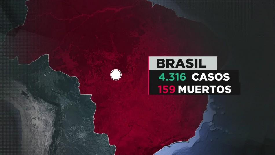 COVID-19 en Brasil: Twitter censura mensaje de Bolsonaro minimizando la pandemia