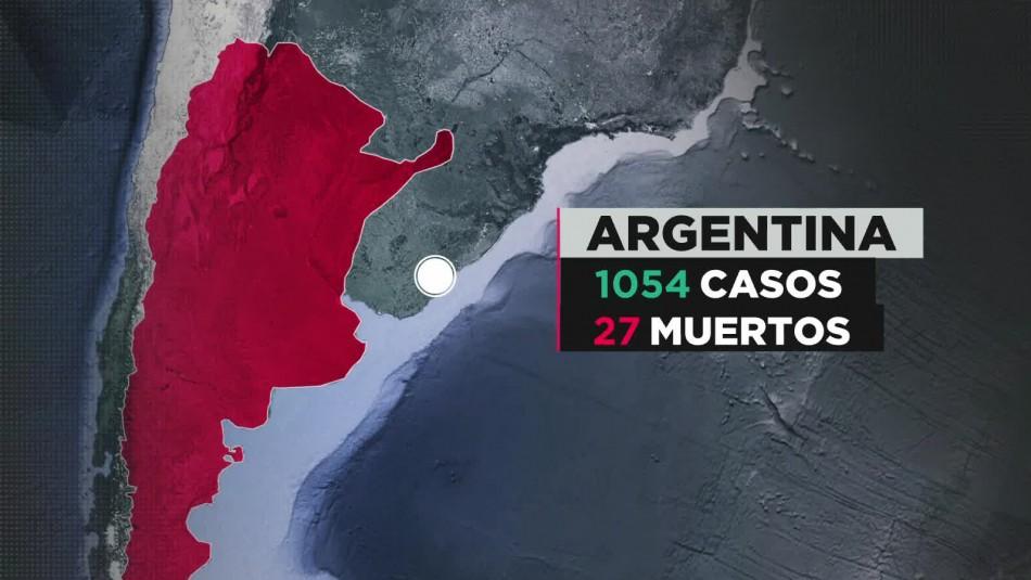 COVID-19 en Argentina: Aumentan a 27 los muertos y a más de 1000 los contagios