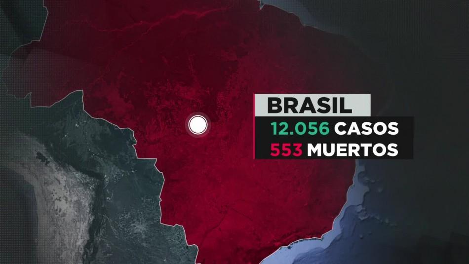 COVID-19 en Brasil: Bolsonaro se enfrenta a su ministro de Salud