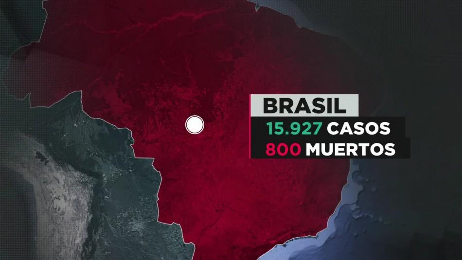 COVID-19 en Brasil: Entre el coronavirus y el hambre en las poblaciones más pobres