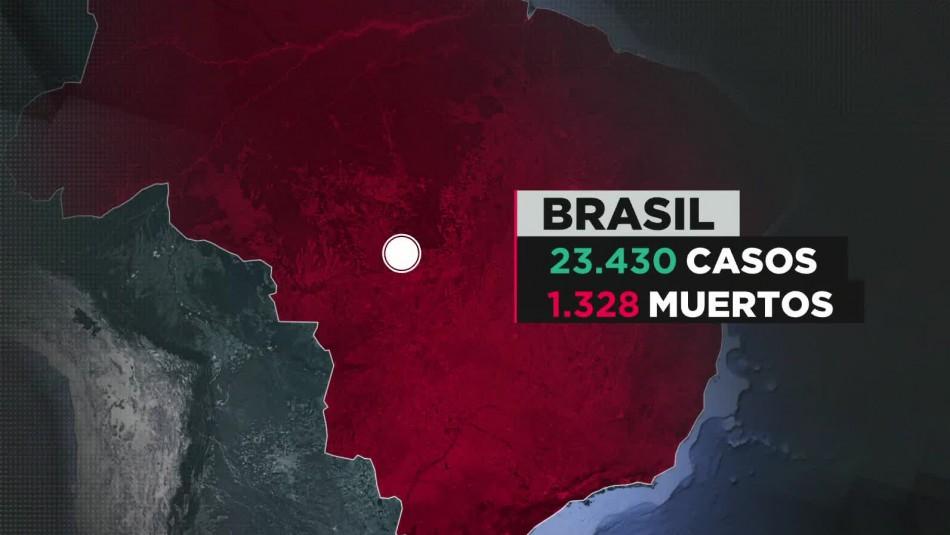 COVID-19 en Brasil: Aumentan a 1.328 los muertos por la pandemia