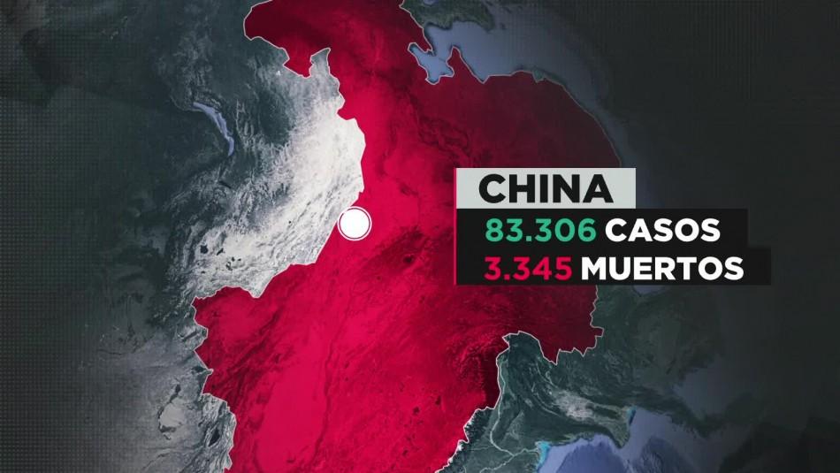 COVID-19 en China: Autorizan ensayos clínicos en humanos de dos posibles vacunas