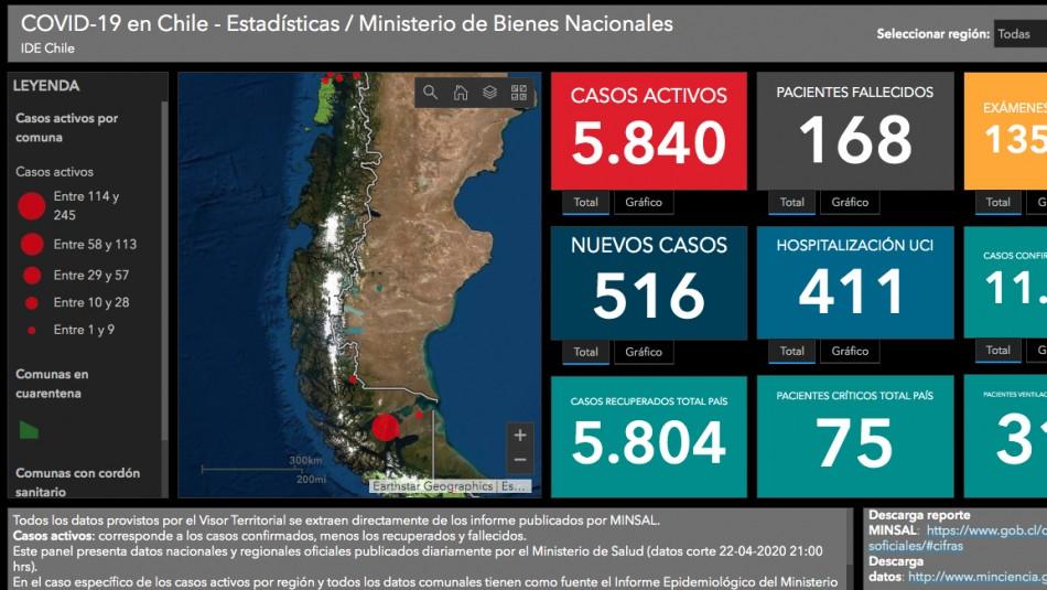 Gobierno habilita visor territorial que muestra el detalle del avance del coronavirus en Chile