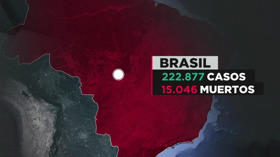 Coronavirus en Brasil: El negacionismo de Jair Bolsonaro