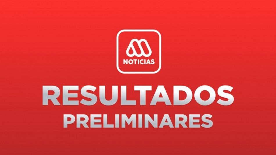 Opción Apruebo se impone ajustadamente en voto chileno en Bolivia