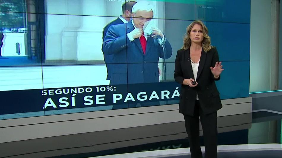 Meganoticias Prime - Viernes 04 de diciembre 2020