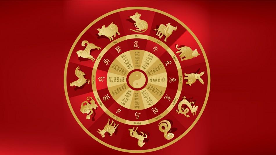 Horóscopo chino: ¿A qué animal le corresponde el 2021?