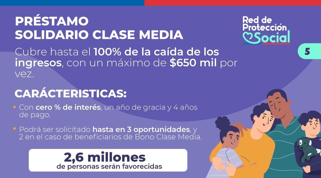 Nuevo Bono Clase Media U00bfQui U00e9nes Pueden Postular Al
