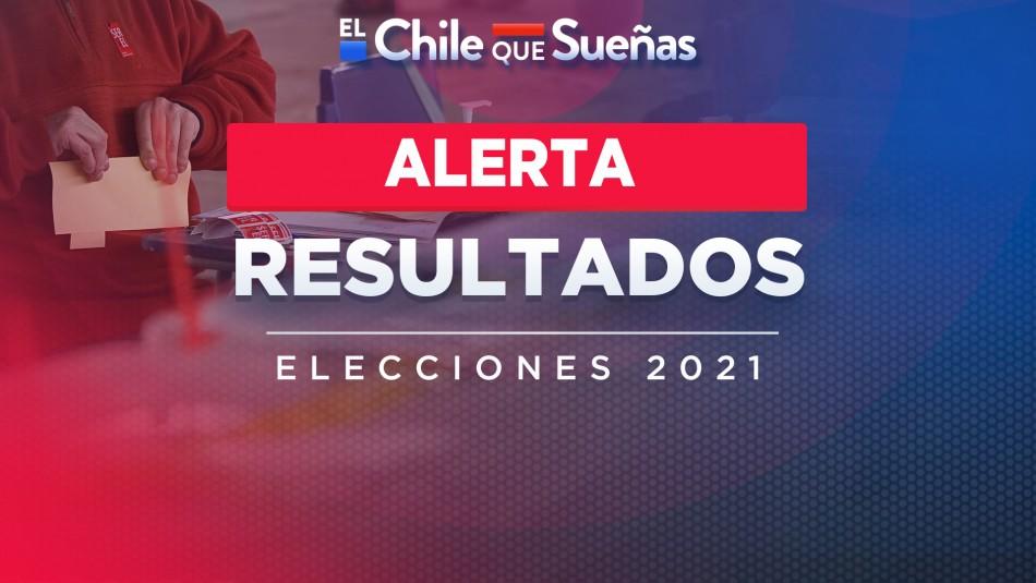 Elecciones 2021: ¿Desde qué hora se podrán conocer los resultados oficiales?