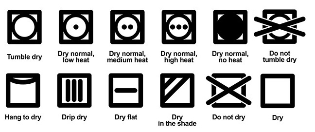 Simbología de secado