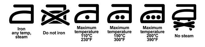 Simbología de planchado