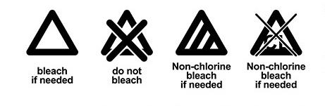 Simbología del cloro
