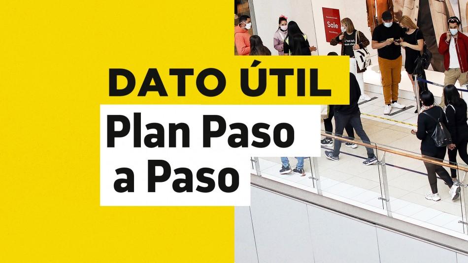 Toda la Región Metropolitana a Fase 3: ¿Qué puedo hacer en la etapa de Preparación?