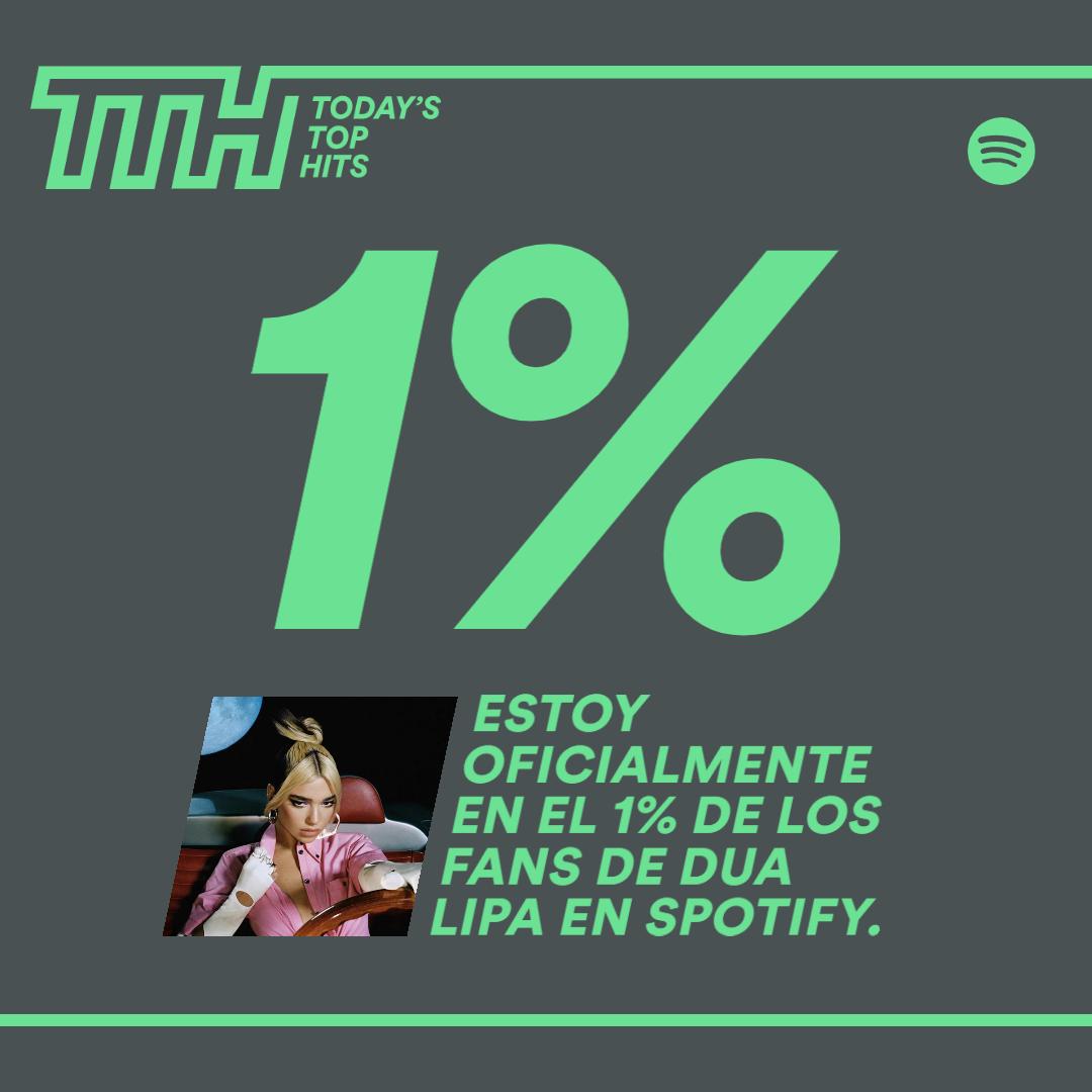 Resultado posible de Today Top Fans de Spotify