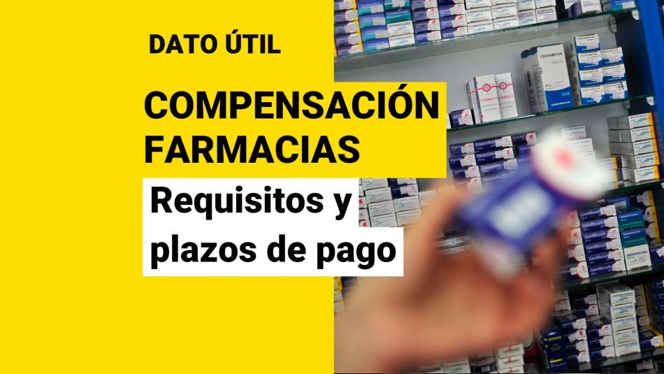 Mi compensacion farmacias requisitos y plazos de pago