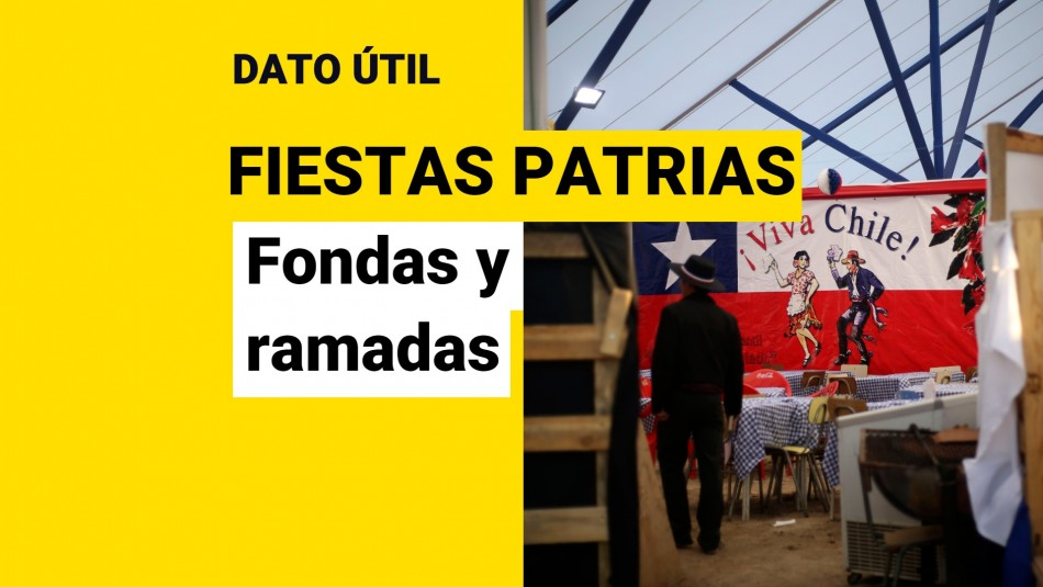 Comunas con fondas y ramadas Fiestas Patrias