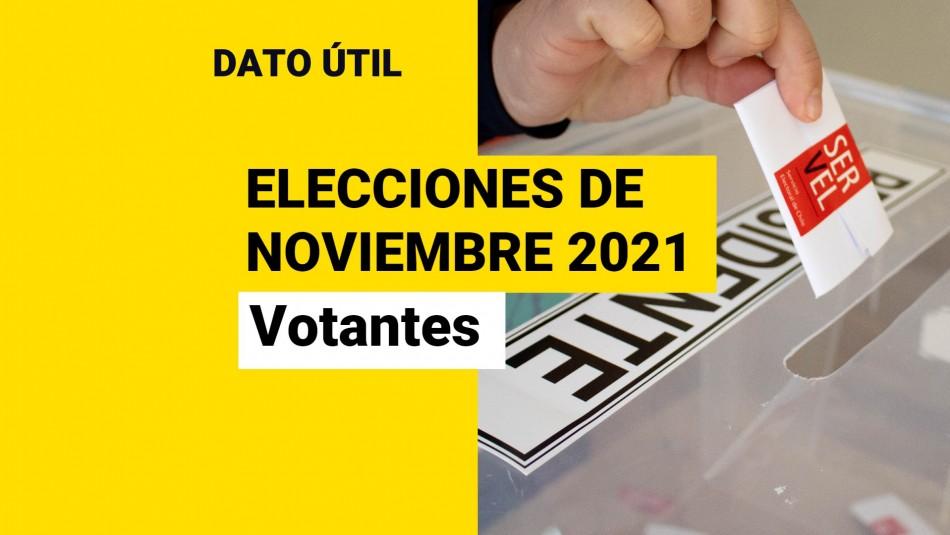 Elecciones de noviembre: ¿Quiénes no pueden votar?