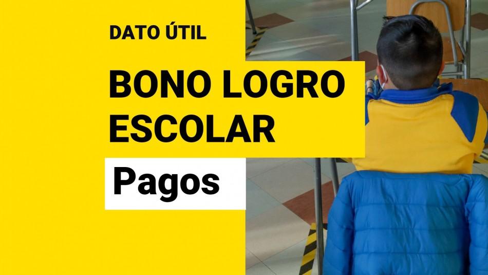 Bono Logro Escolar: ¿Cuántas veces y cómo se paga el beneficio?