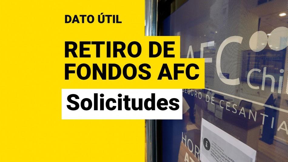Retiro de fondos AFC solicitudes