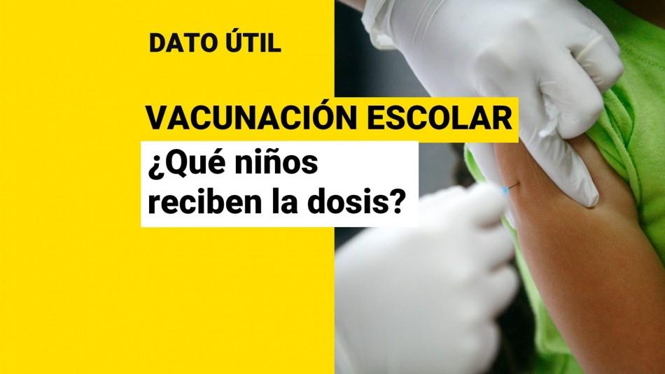calendario de vacunacion escolar