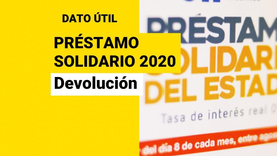 Préstamo Solidario 2020: ¿Cómo se devuelve el beneficio mediante la retención de impuestos?