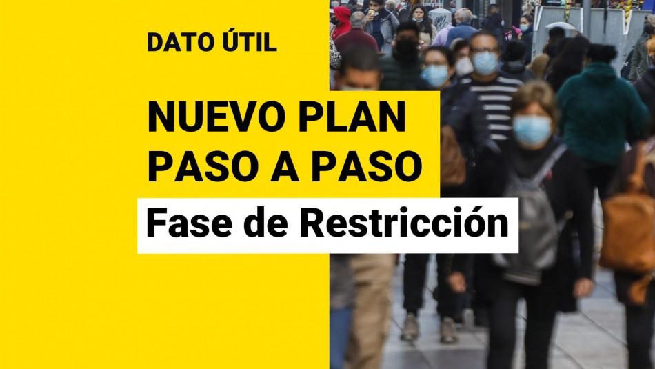 Plan Paso a Paso: ¿Qué es la nueva fase de Restricción y qué se puede hacer?
