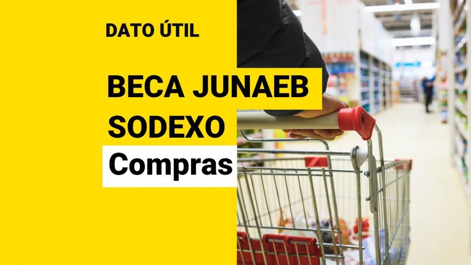 comprar con la junaeb