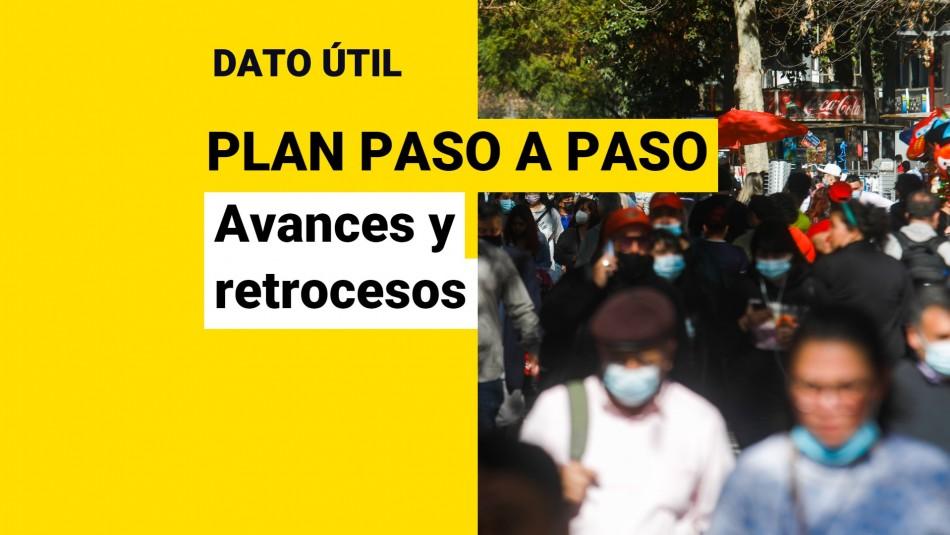 Avances y retrocesos comunas Plan Paso a Paso