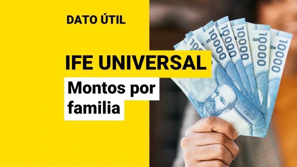 ife universal octubre 2021 montos por familia